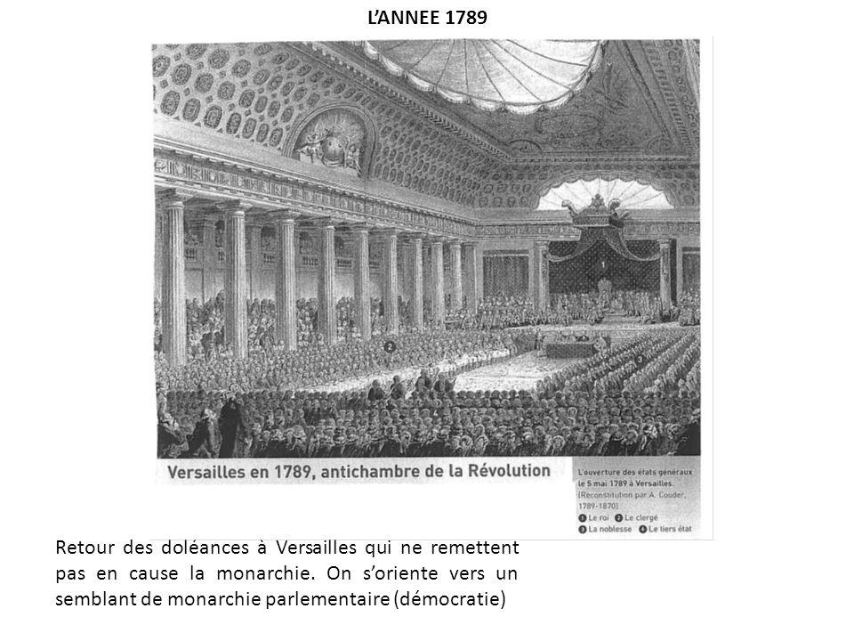 Retour des doléances à Versailles qui ne remettent pas en cause la monarchie. On soriente vers un semblant de monarchie parlementaire (démocratie) LAN