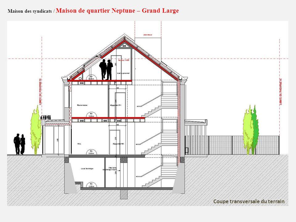 Maison des syndicats / Maison de quartier Neptune – Grand Large Coupe longitudinale du bâtiment