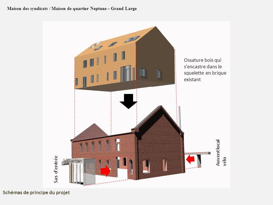Maison des syndicats / Maison de quartier Neptune – Grand Large Schémas de principe du projet Auvent local vélo Sas dentrée Ossature bois qui sencastr