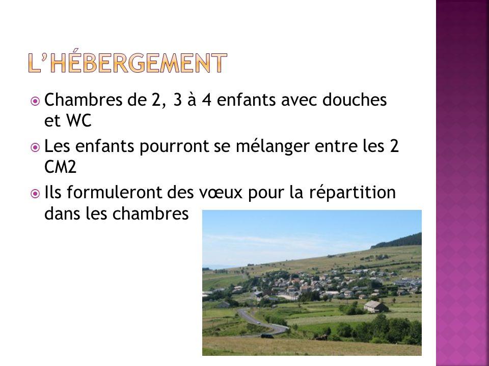 Chambres de 2, 3 à 4 enfants avec douches et WC Les enfants pourront se mélanger entre les 2 CM2 Ils formuleront des vœux pour la répartition dans les