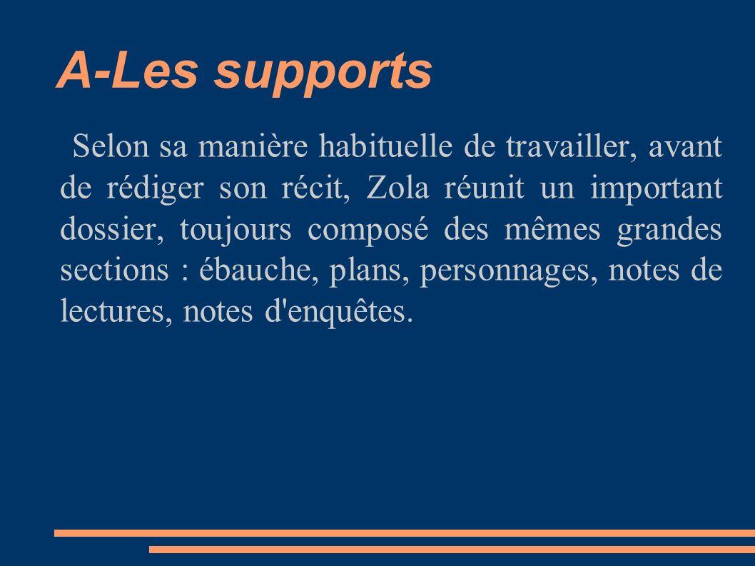 A-Les supports Selon sa manière habituelle de travailler, avant de rédiger son récit, Zola réunit un important dossier, toujours composé des mêmes gra