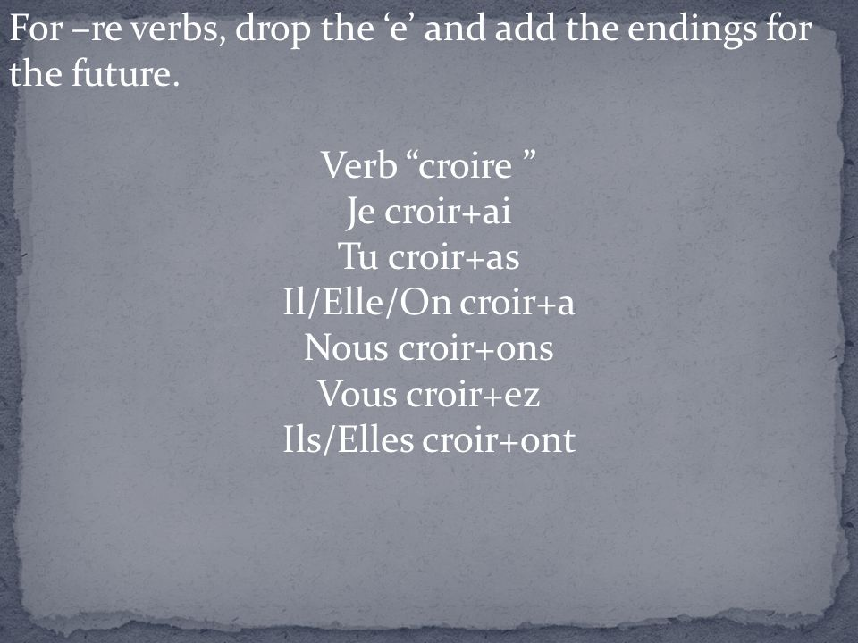 The endings for le futur are similar to the endings of the conjugated verb avoir.