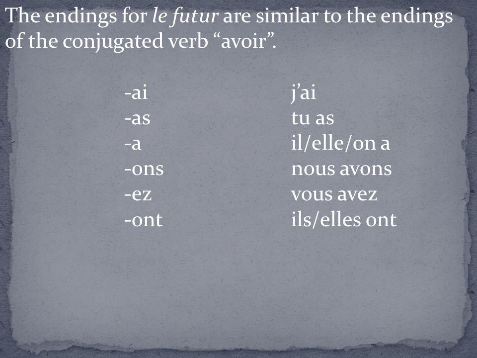 Exemples de lutilisation du futur: Avant, vous avez utilisé aller+ infinitif Demain je vais marcher au travail.