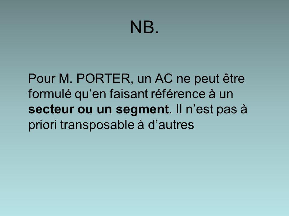NB.Pour M. PORTER, un AC ne peut être formulé quen faisant référence à un secteur ou un segment.
