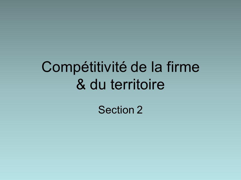 Compétitivité de la firme & du territoire Section 2