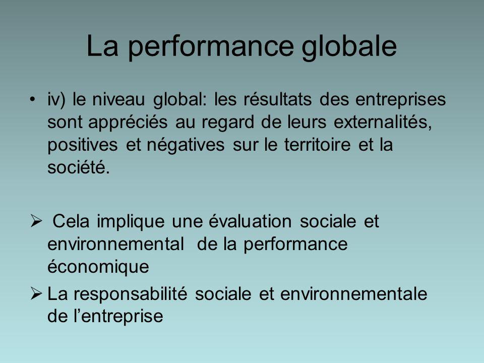 La performance globale iv) le niveau global: les résultats des entreprises sont appréciés au regard de leurs externalités, positives et négatives sur le territoire et la société.