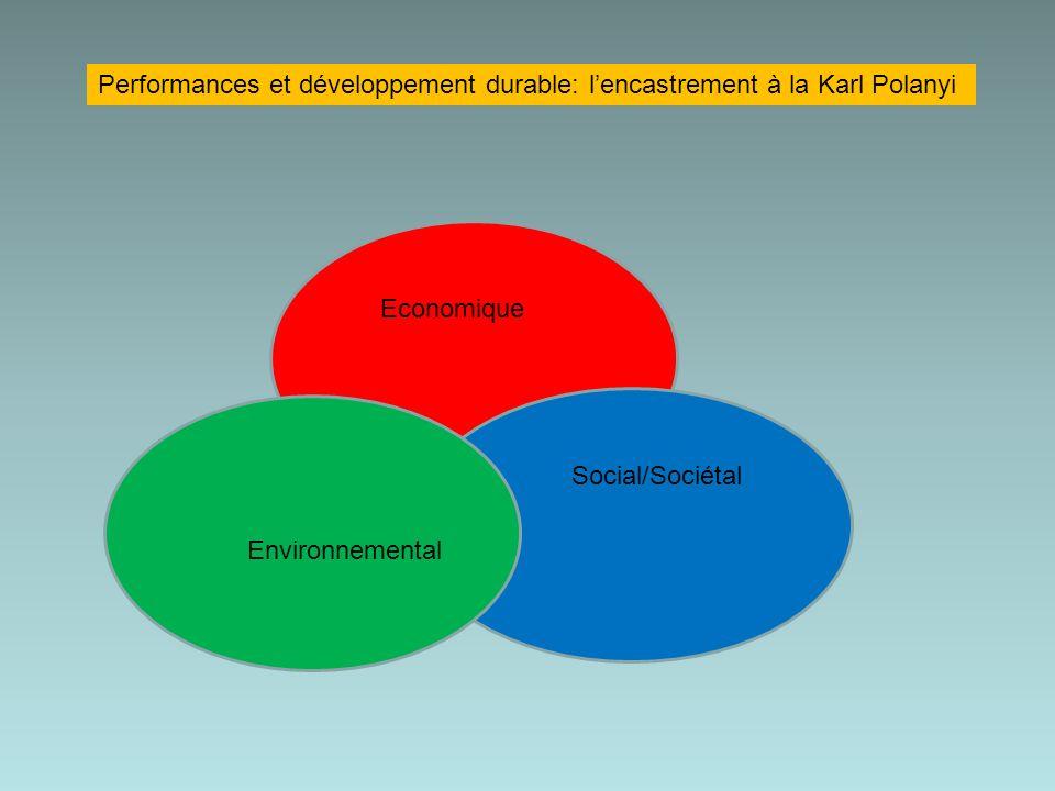 Economique Social/Sociétal Environnemental Performances et développement durable: lencastrement à la Karl Polanyi