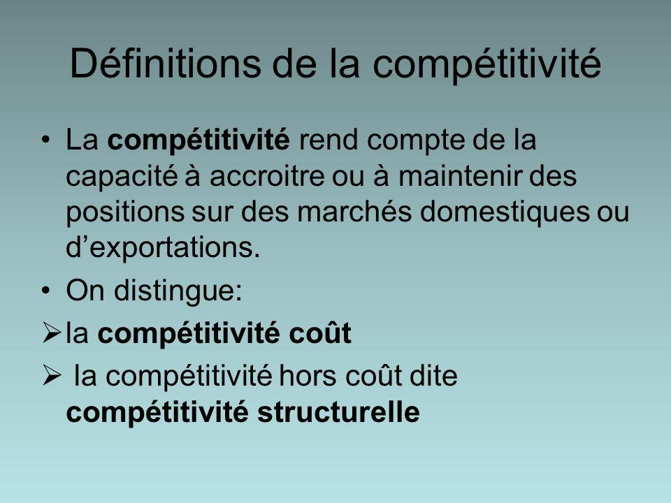 Définitions de la compétitivité La compétitivité rend compte de la capacité à accroitre ou à maintenir des positions sur des marchés domestiques ou dexportations.