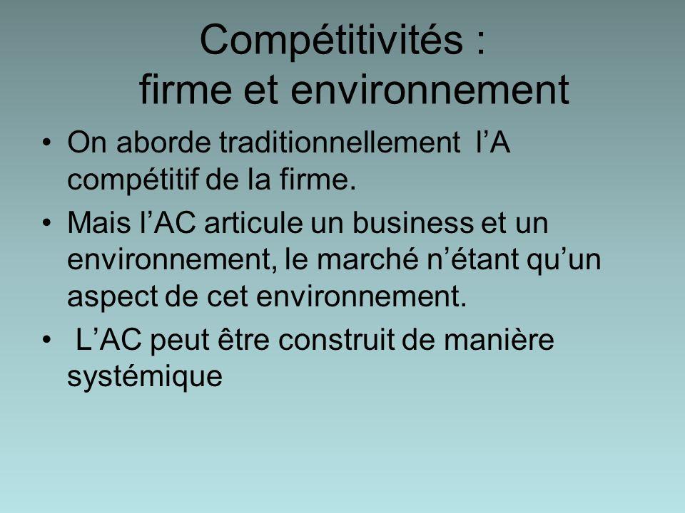 Compétitivités : firme et environnement On aborde traditionnellement lA compétitif de la firme.