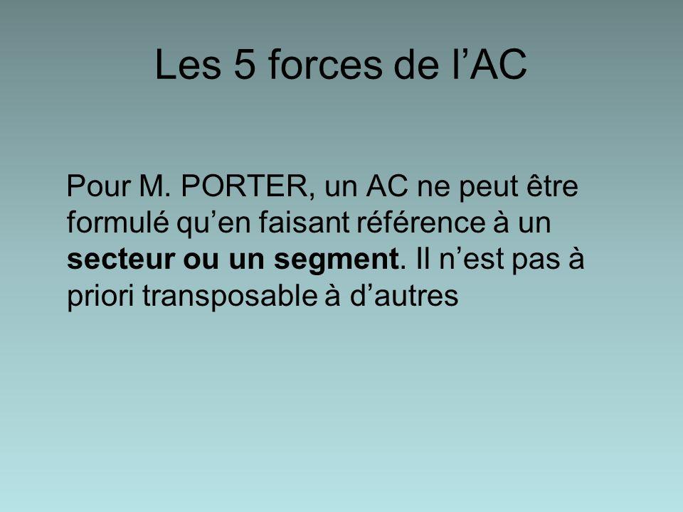 Les 5 forces de lAC Pour M.