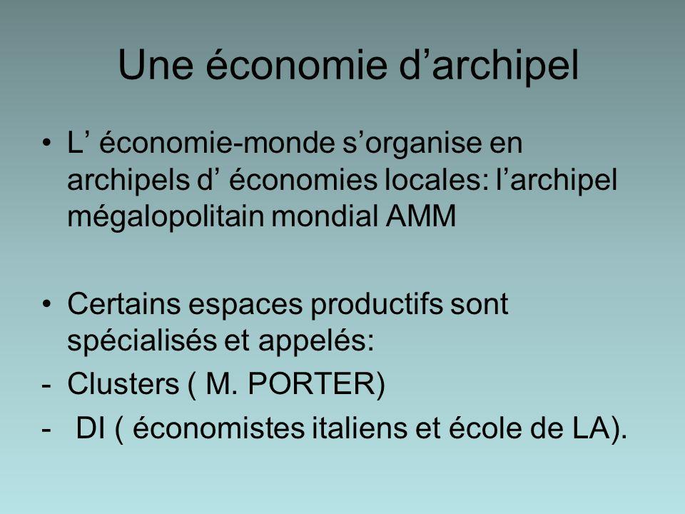 Une économie darchipel L économie-monde sorganise en archipels d économies locales: larchipel mégalopolitain mondial AMM Certains espaces productifs sont spécialisés et appelés: -Clusters ( M.