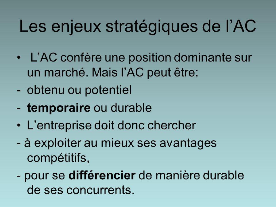 Les enjeux stratégiques de lAC LAC confère une position dominante sur un marché.