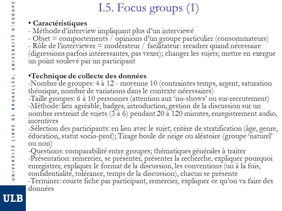 I.5. Focus groups (1) Caractéristiques - Méthode dinterview impliquant plus dun interviewé - Objet = comportements / opinions dun groupe particulier (