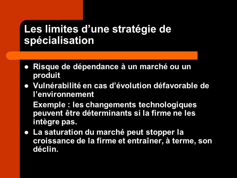 Les limites dune stratégie de spécialisation Risque de dépendance à un marché ou un produit Vulnérabilité en cas dévolution défavorable de lenvironnem