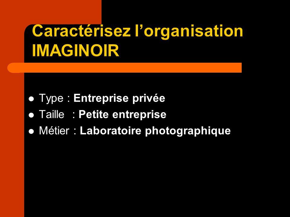 Type : Entreprise privée Taille : Petite entreprise Métier : Laboratoire photographique