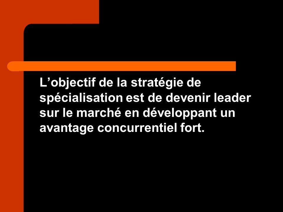 Lobjectif de la stratégie de spécialisation est de devenir leader sur le marché en développant un avantage concurrentiel fort.