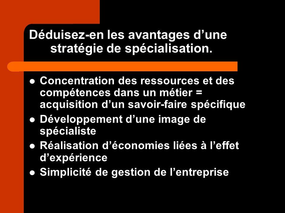 Déduisez-en les avantages dune stratégie de spécialisation. Concentration des ressources et des compétences dans un métier = acquisition dun savoir-fa