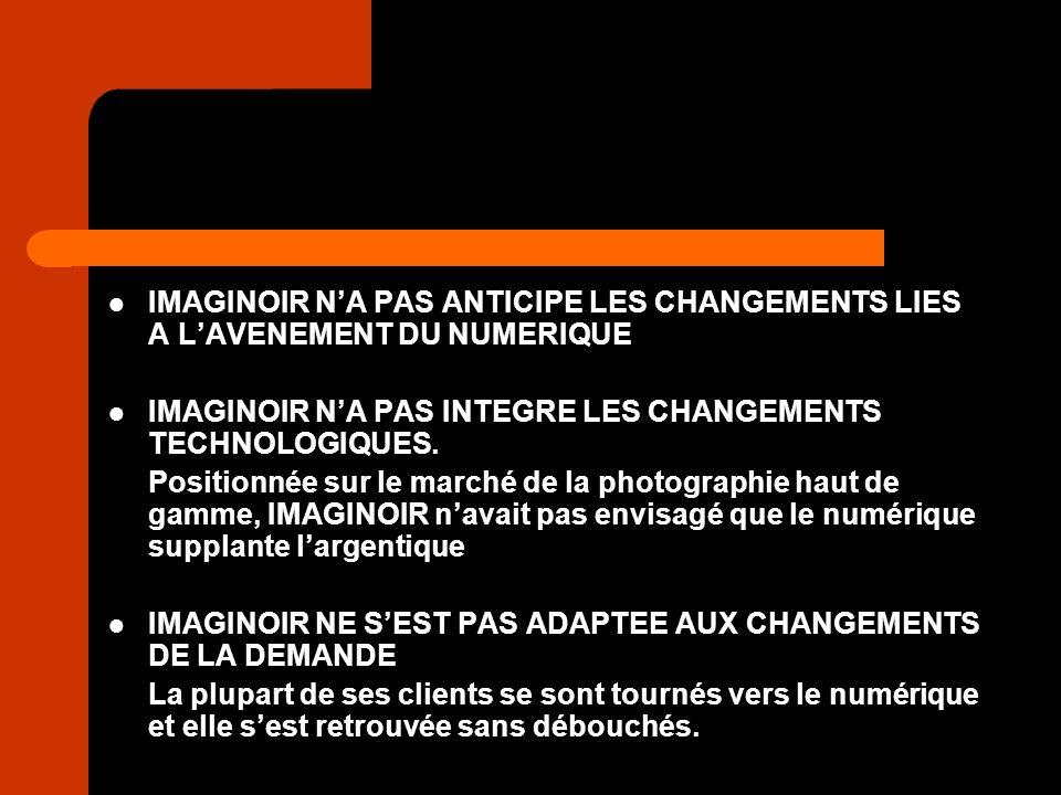 IMAGINOIR NA PAS ANTICIPE LES CHANGEMENTS LIES A LAVENEMENT DU NUMERIQUE IMAGINOIR NA PAS INTEGRE LES CHANGEMENTS TECHNOLOGIQUES. Positionnée sur le m