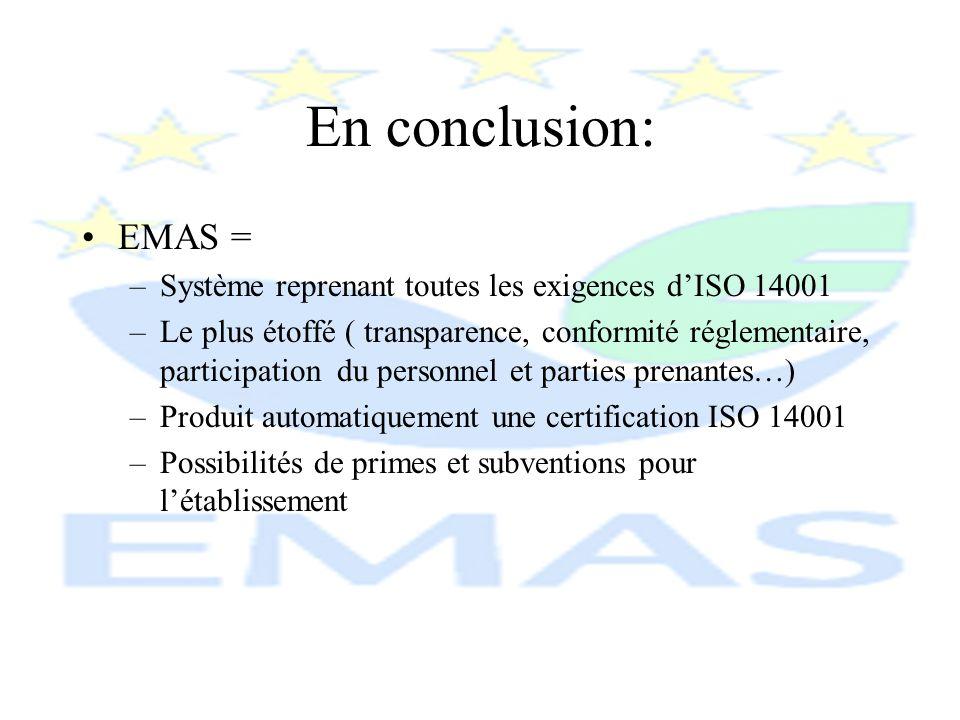 En conclusion: EMAS = –Système reprenant toutes les exigences dISO 14001 –Le plus étoffé ( transparence, conformité réglementaire, participation du pe