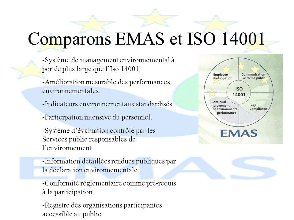 Comparons EMAS et ISO 14001 -Système de management environnemental à portée plus large que lIso 14001 -Amélioration mesurable des performances environ