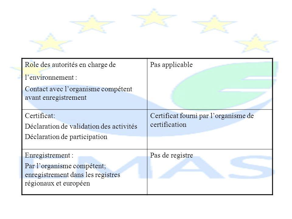 EMASISO 14001 Communication: -Déclaration environnementale tous les 3 ans et mise à jour annuelle - Communication avec les parties prenantes exigée - Logo EMAS personnalisé attribué -Pas de déclaration environnementale -Seule la politique environnementale est disponible auprès du public.