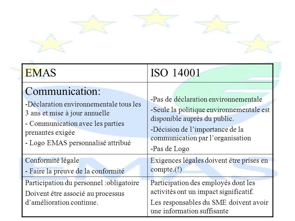 EMASISO 14001 Communication: -Déclaration environnementale tous les 3 ans et mise à jour annuelle - Communication avec les parties prenantes exigée -