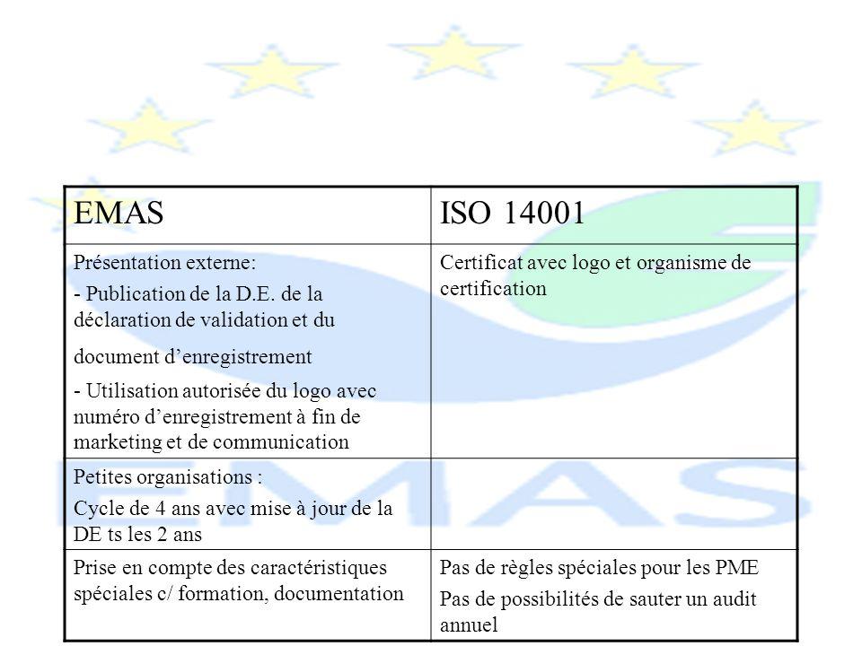 EMASISO 14001 Présentation externe: - Publication de la D.E. de la déclaration de validation et du document denregistrement - Utilisation autorisée du