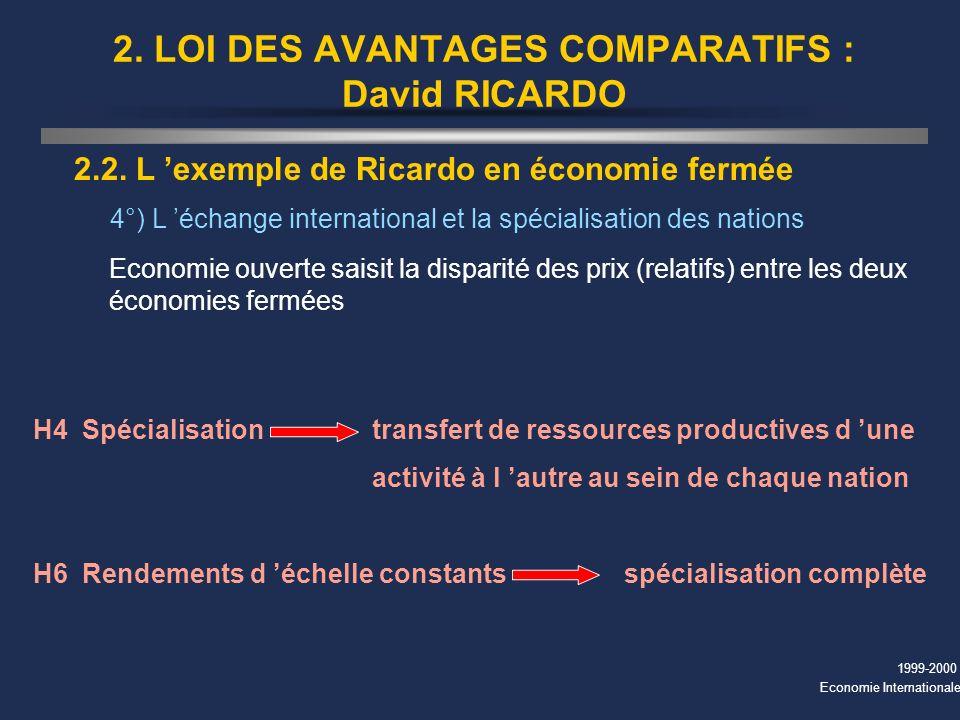 1999-2000 Economie Internationale 2. LOI DES AVANTAGES COMPARATIFS : David RICARDO 2.2. L exemple de Ricardo en économie fermée 4°) L échange internat