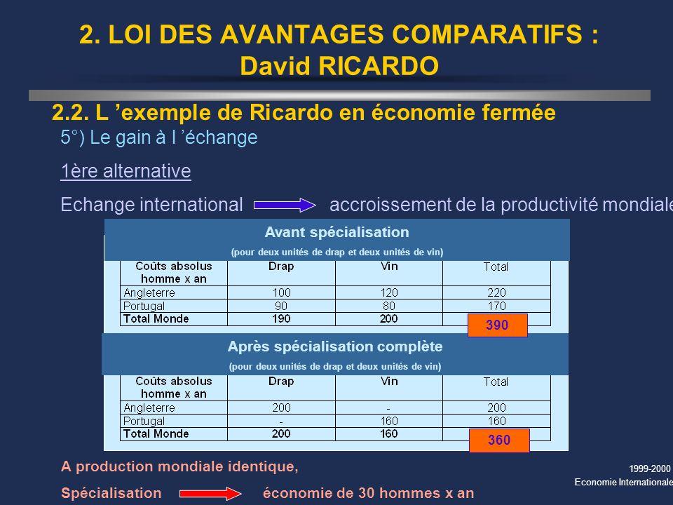 1999-2000 Economie Internationale 2. LOI DES AVANTAGES COMPARATIFS : David RICARDO 2.2. L exemple de Ricardo en économie fermée Avant spécialisation (