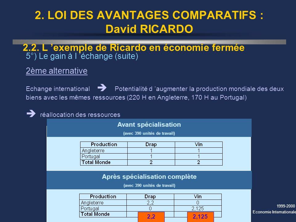 1999-2000 Economie Internationale 2. LOI DES AVANTAGES COMPARATIFS : David RICARDO 2.2. L exemple de Ricardo en économie fermée 5°) Le gain à l échang