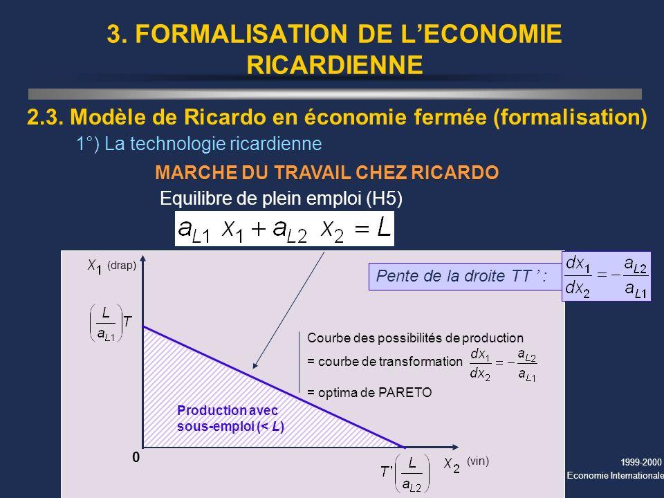 1999-2000 Economie Internationale 3. FORMALISATION DE LECONOMIE RICARDIENNE 2.3. Modèle de Ricardo en économie fermée (formalisation) 1°) La technolog