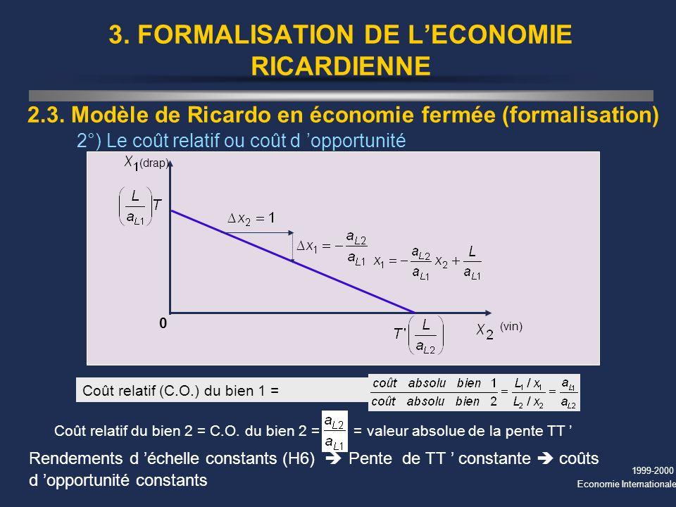 1999-2000 Economie Internationale Coût relatif (C.O.) du bien 1 = 3. FORMALISATION DE LECONOMIE RICARDIENNE 2.3. Modèle de Ricardo en économie fermée
