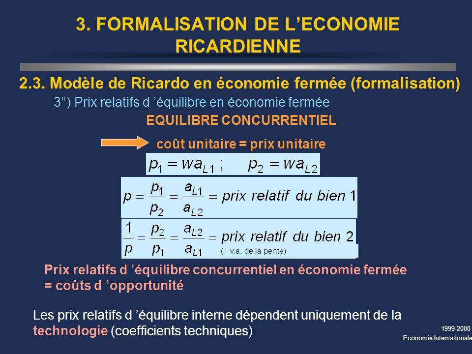 1999-2000 Economie Internationale 3. FORMALISATION DE LECONOMIE RICARDIENNE 2.3. Modèle de Ricardo en économie fermée (formalisation) 3°) Prix relatif