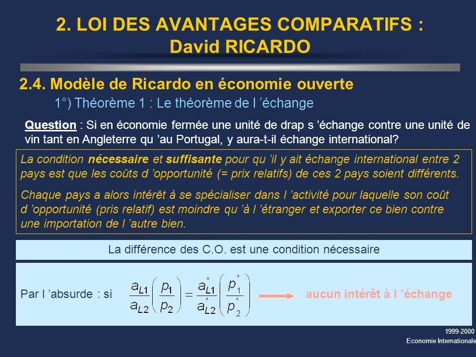 1999-2000 Economie Internationale 2. LOI DES AVANTAGES COMPARATIFS : David RICARDO 2.4. Modèle de Ricardo en économie ouverte 1°) Théorème 1 : Le théo