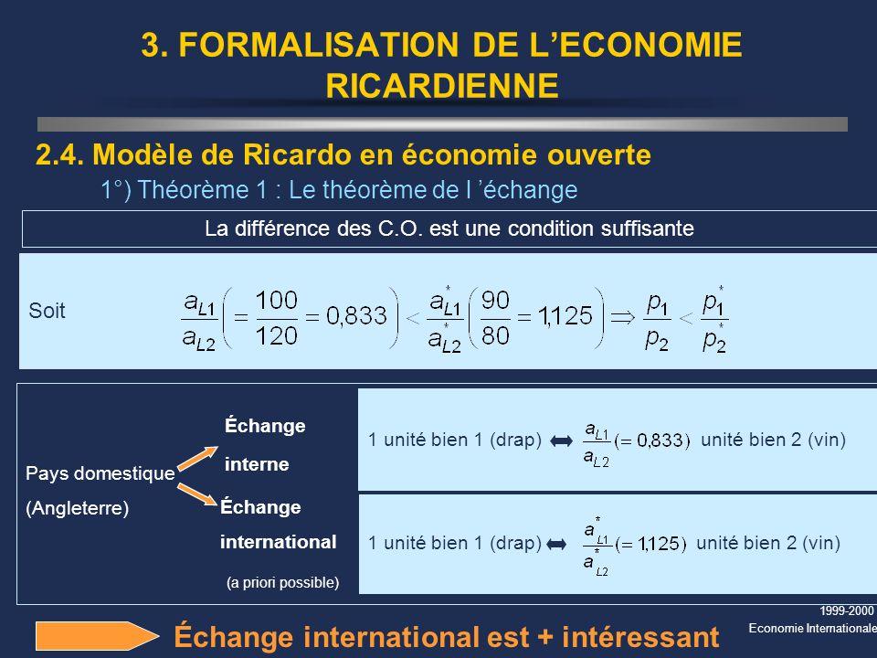1999-2000 Economie Internationale 3. FORMALISATION DE LECONOMIE RICARDIENNE 2.4. Modèle de Ricardo en économie ouverte 1°) Théorème 1 : Le théorème de