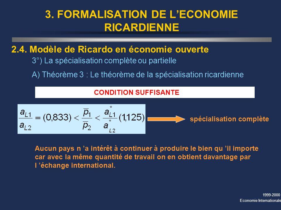 1999-2000 Economie Internationale 3. FORMALISATION DE LECONOMIE RICARDIENNE 2.4. Modèle de Ricardo en économie ouverte 3°) La spécialisation complète