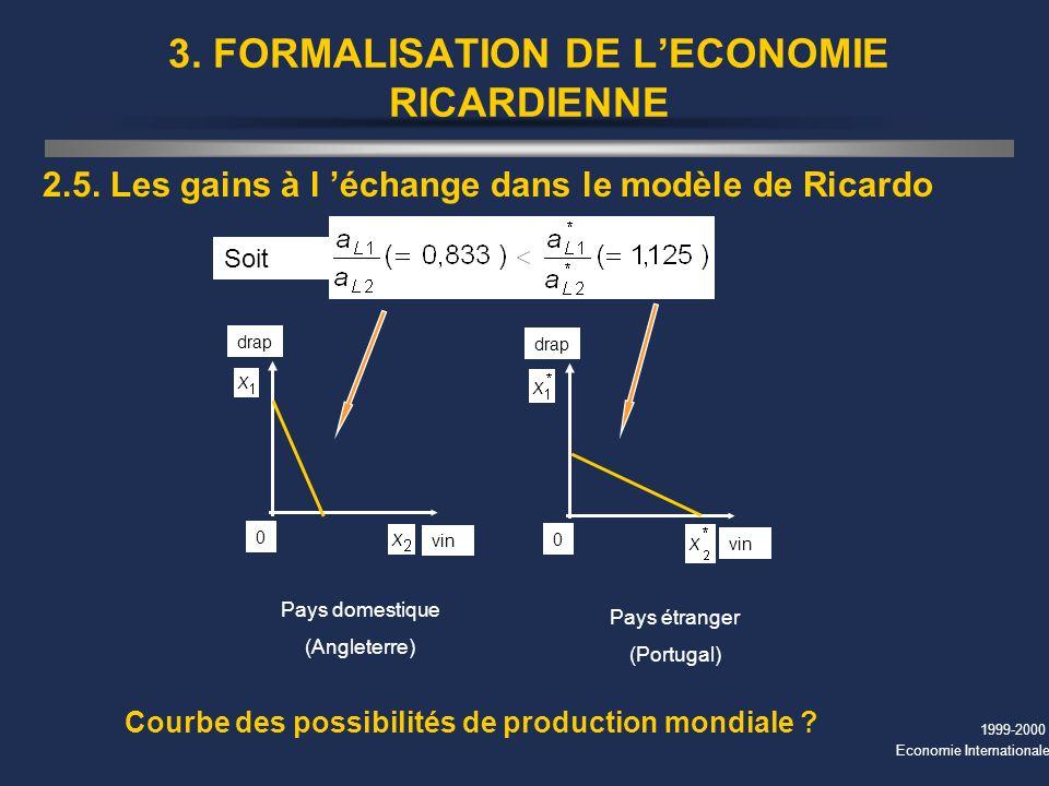 1999-2000 Economie Internationale 3. FORMALISATION DE LECONOMIE RICARDIENNE 2.5. Les gains à l échange dans le modèle de Ricardo Soit drap vin 0 drap