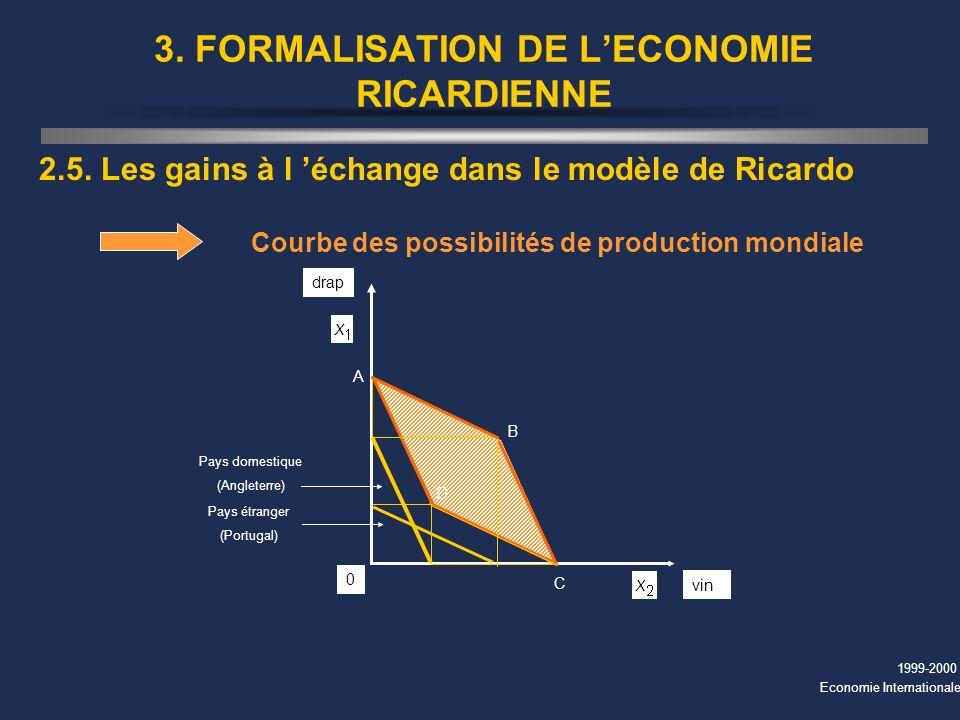 1999-2000 Economie Internationale 3. FORMALISATION DE LECONOMIE RICARDIENNE 2.5. Les gains à l échange dans le modèle de Ricardo Courbe des possibilit