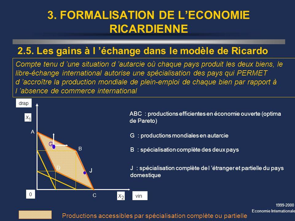 1999-2000 Economie Internationale 3. FORMALISATION DE LECONOMIE RICARDIENNE Compte tenu d une situation d autarcie où chaque pays produit les deux bie