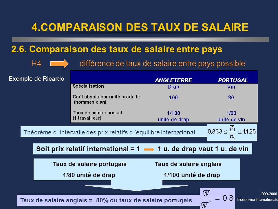 1999-2000 Economie Internationale 4.COMPARAISON DES TAUX DE SALAIRE 2.6. Comparaison des taux de salaire entre pays H4 différence de taux de salaire e