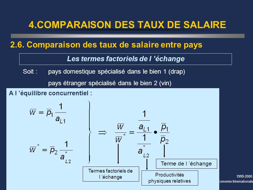 1999-2000 Economie Internationale 4.COMPARAISON DES TAUX DE SALAIRE 2.6. Comparaison des taux de salaire entre pays A l équilibre concurrentiel : Les