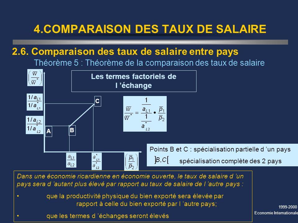 1999-2000 Economie Internationale 4.COMPARAISON DES TAUX DE SALAIRE 2.6. Comparaison des taux de salaire entre pays Théorème 5 : Théorème de la compar
