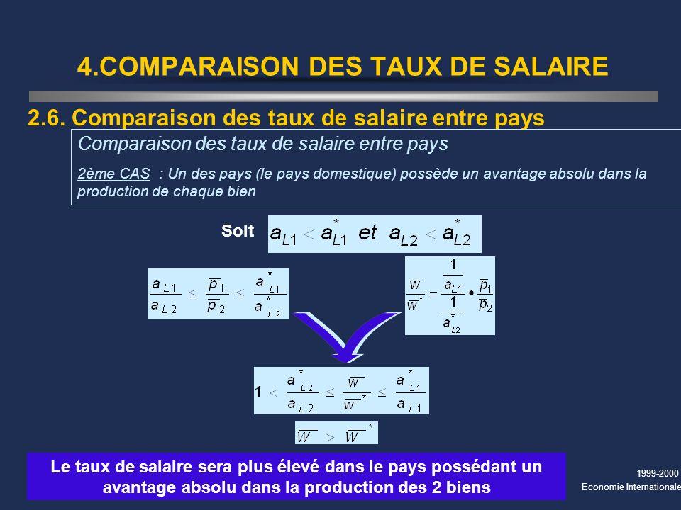 1999-2000 Economie Internationale 4.COMPARAISON DES TAUX DE SALAIRE 2.6. Comparaison des taux de salaire entre pays Comparaison des taux de salaire en