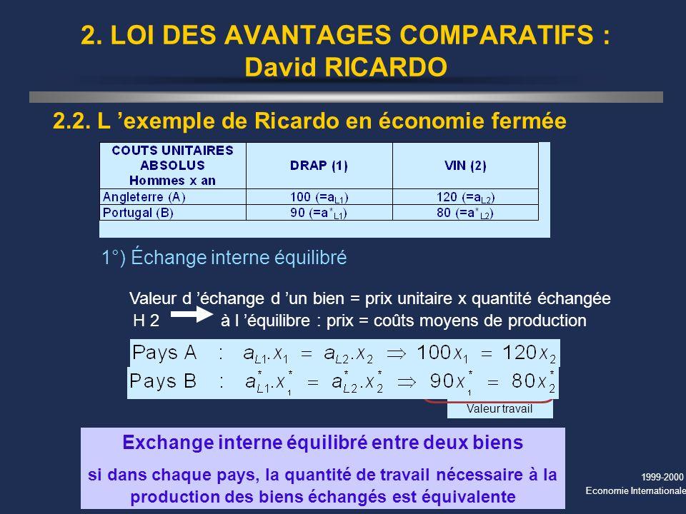 1999-2000 Economie Internationale 2. LOI DES AVANTAGES COMPARATIFS : David RICARDO 2.2. L exemple de Ricardo en économie fermée 1°) Échange interne éq