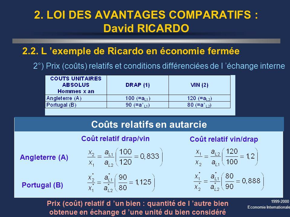 1999-2000 Economie Internationale 2. LOI DES AVANTAGES COMPARATIFS : David RICARDO 2.2. L exemple de Ricardo en économie fermée 2°) Prix (coûts) relat