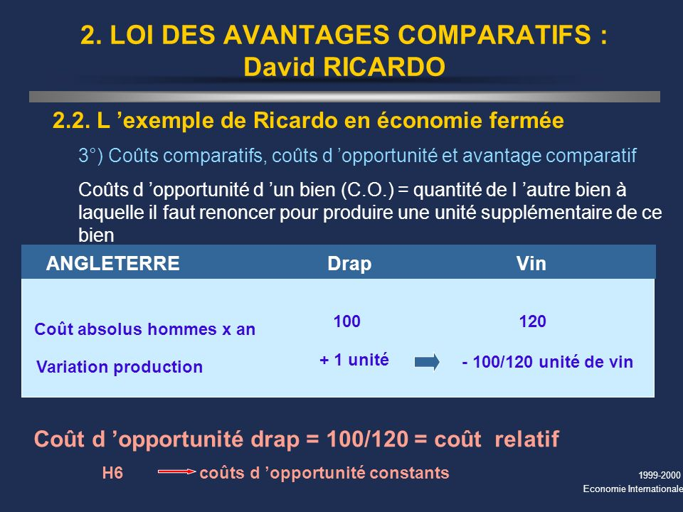 1999-2000 Economie Internationale 2. LOI DES AVANTAGES COMPARATIFS : David RICARDO 2.2. L exemple de Ricardo en économie fermée 3°) Coûts comparatifs,