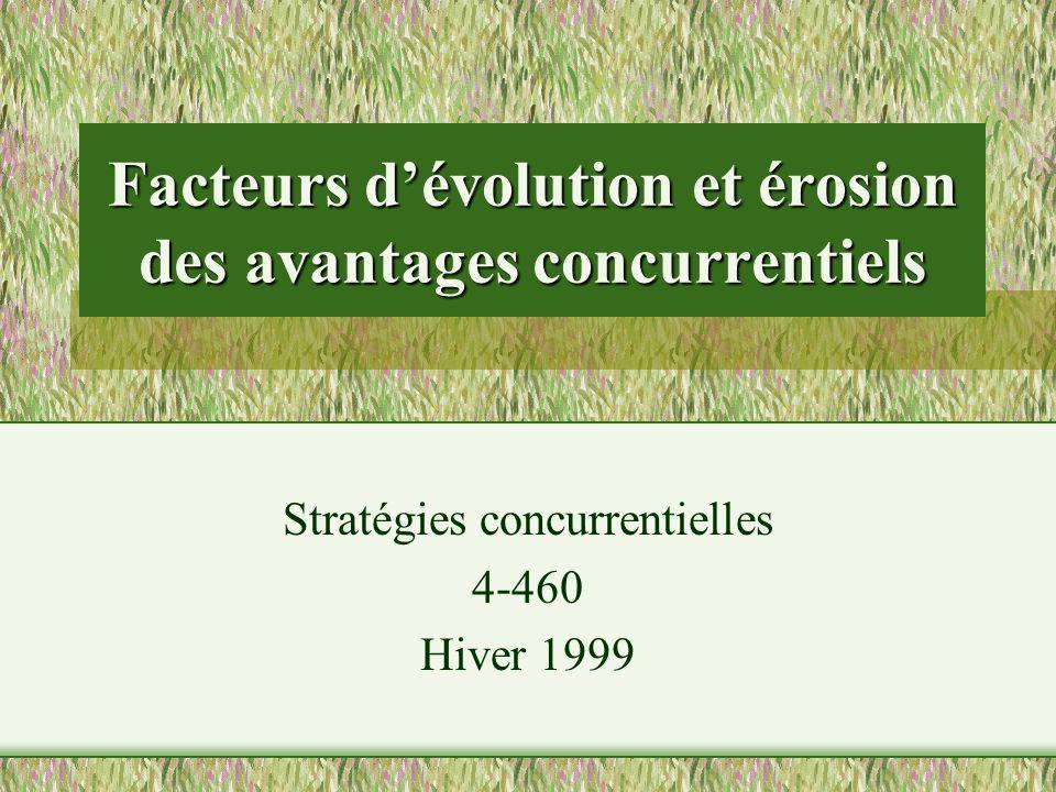 Facteurs dévolution et érosion des avantages concurrentiels Stratégies concurrentielles 4-460 Hiver 1999