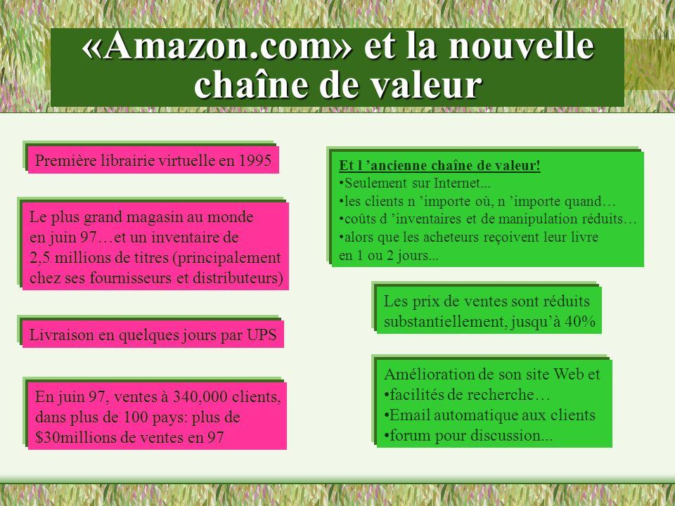 «Amazon.com» et la nouvelle chaîne de valeur Première librairie virtuelle en 1995 Le plus grand magasin au monde en juin 97…et un inventaire de 2,5 mi