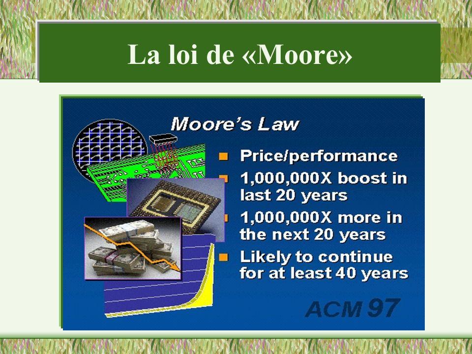 La loi de «Moore»