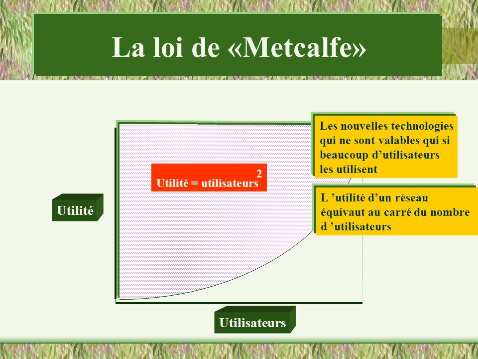 La loi de «Metcalfe» 2 Utilité = utilisateurs Utilité Utilisateurs Les nouvelles technologies qui ne sont valables qui si beaucoup dutilisateurs les u